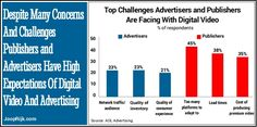 Digital Video Remains A Bright Spot In The Digital Marketing Ecosystem