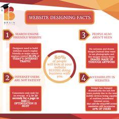 #webdesign #SEO #design #WordPress #webdev #website #html5 #UX #web #marketing #DidYouKnow #FunFacts #interesting #fact