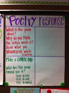 Poetry Response Chart - allows students to think together about a poem read in class and get an idea of how they can make their readers feel when writing poetry. Teaching Poetry, Teaching Language Arts, Teaching Writing, Teaching Ideas, Teaching Tools, Poetry Anchor Chart, Reading Anchor Charts, Poetry Unit, Poetry Books