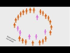 Teamoefening 7 - Stap naar Voren (Samenwerkingsspelen) 2016 - YouTube