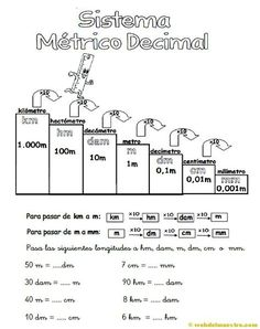 Sistema-métrico-decimal                                                                                                                                                                                 Más Decimal, Math Worksheets, Math Activities, Division Math Games, Logic Math, Math Charts, Framed Words, Math Graphic Organizers, Primary Maths