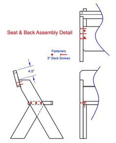 Picture of Now Carefully Assemble Seat and Back to the Leg Units