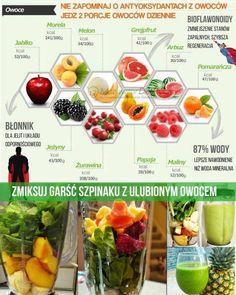 12 podstawowych wskazówek, które poprawią twoje zdrowie i ciało + przykładowa dieta - Motywator Dietetyczny Cantaloupe, Smoothie, Fruit, Sport, Diet, Deporte, Sports, Smoothies