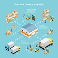 Warehouse isometric infographics with staff, storage building, shelves with goods, unloading cargo on blue background vector illustration Isometric Art, Isometric Design, Free Vector Images, Vector Free, 3d Modellierung, Journey Mapping, Packers And Movers, Vector Photo, Infographic Templates