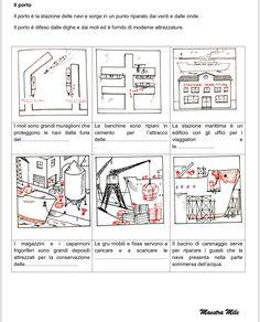 """IL MARE"" GEOGRAFIA CLASSE TERZA Problem Solving, Alter, Diagram, Bullet Journal, Blog, Anna, Alphabet"