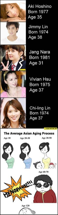 Asians vs. time… This is funny. Wrong. But funny.