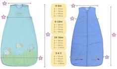 O pytlíčcích | Velikosti + zipy | Dětské spací pytle/vaky pro miminka a děti až do 6-ti let