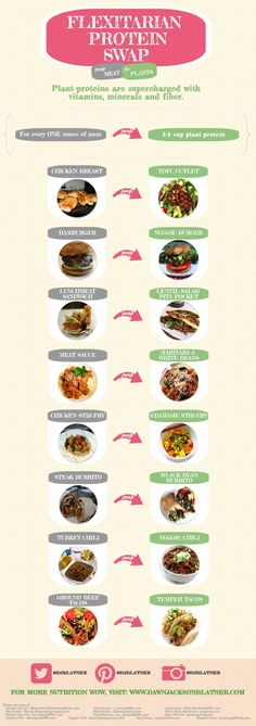 Try these Plant Power Swaps for #MeatlessMonday!