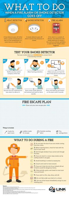It is very easy to panic when your fire alarm goes off. Make sure you know what to do to keep your family and yourself safe during a fire. Draw out a fire escape plan for your home with this helpful infographic from Link Interactive. Fire Safety Poster, Safety Posters, Fire Safety Services, Safety Tips, Safety Rules, Escape Plan, Fire Escape, Foster To Adopt, Foster Care