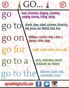 "📍English Collocations with ""GO"" 🇬🇧 English Verbs, English Fun, English Phrases, Learn English Words, English Study, English Lessons, English Tips, Teaching English Grammar, English Writing Skills"