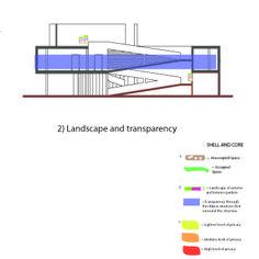 Process diagram#3