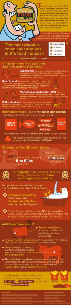 The Truth About Food Additives * infographic *...