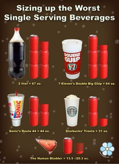 Double Big Gulps and the nearly 800 calories they hold (!!!) are safe from the soda ban. http://flwr.it/BigGulpSafe