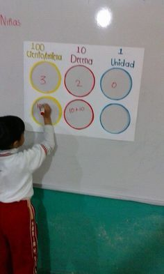 Unidad, decena y centena. Math 2, 1st Grade Math, Math Class, Math Skills, Kindergarten Classroom Decor, Tens And Ones, Simple Math, Kids Education, Teaching Math