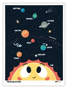 The Solar System. Artists for Education poster by Todd Lauzon. The sun does't just brighten the day with it's light, but also it's smile. This fun solar system poster is the perfect tool to teach kids about everything in the our solar system, including some manmade objects.