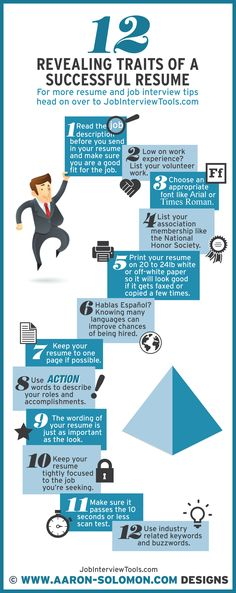 12 Revealing Traits of a Successful Resume. #resume #infographic