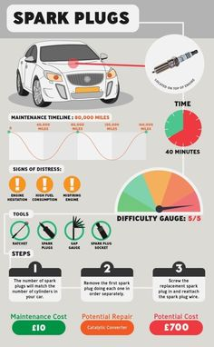 Driving Tips For Beginners, Car Facts, Car Care Tips, Car Essentials, Learning To Drive, Car Cleaning, Cleaning Hacks, Car And Driver, Useful Life Hacks