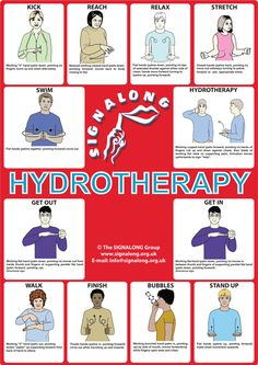 Hydrotherapy Poster