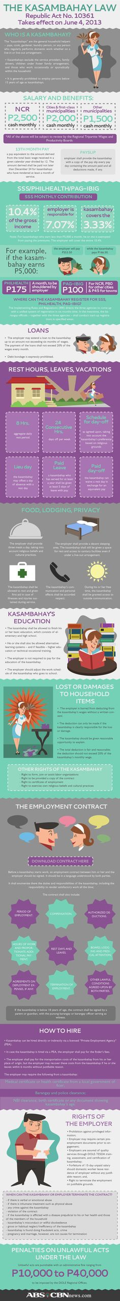 What you need to know about the Kasambahay Law Labor Law, Housekeeping Tips, New Law, Law School, Manila, Philippines, Cool Photos, Infographic, Abs