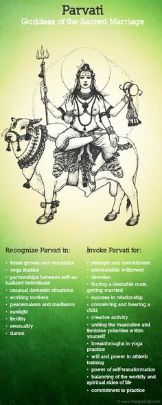 Parvati, Goddess of the Sacred Marriage