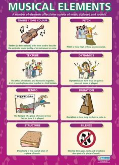 Musical Elements | Music Educational School Posters