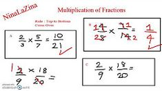 How To Multiply FractionS/ Multiplication of Fractions/ NinaLaZina Dividing Fractions, Multiplying Fractions, Equivalent Fractions, Fraction Activities, Math Games, Maths, Math Division, Long Division, Fraction Rules