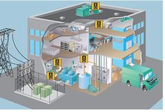 Energy efficient commercial HVAC systems