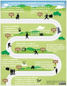 Búsqueda de #empleo 2.0 y marca personal