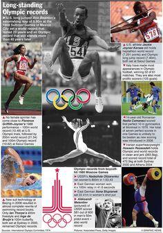 Olympics 2012 in infographics: logistics