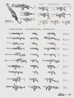 Weapons Concept Art Fallout 4