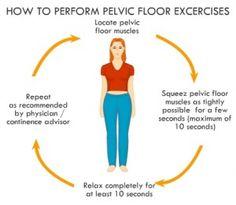 How to do pelvic floor exercises