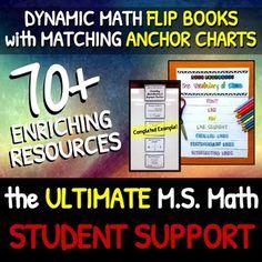 Middle School Math Support: Flip Books & Anchor Charts MEGA BUNDLE