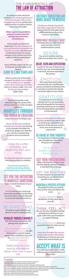 The Fundamentals of The Law of Attraction.
