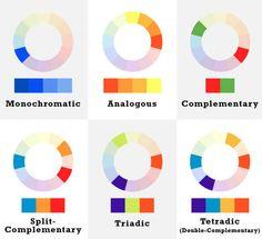 色調、色合い(英: Hue)は、昔から使われている12色のカラーホイールから選択した、特定の色を指す絵画向け専門用語です。しかしこの色の原理は、グラフィックやウェブデザインにも、役立たせることができます。何世紀も昔から、コントラストのある構図を作成するために、画家が使っていた配色カラーパレットを利用してみましょう。