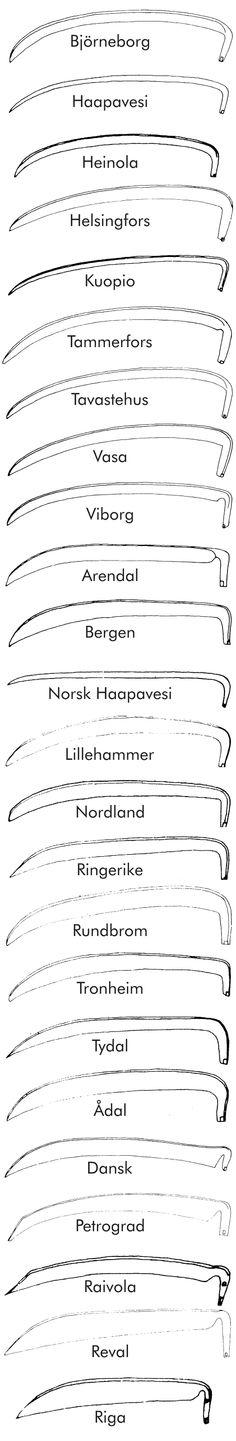 Ett urval belagda lietyper tillverkade i Sverige för export. Bilder är inte skalenliga och liarna tillverkades ofta i olika storlekar. Efter Jan Peder Lamm i Fataburen 1977. Vikings, Self Reliance, Vintage Tools, Gardening Tools, Garden Structures, Bushcraft, Homesteading, Shelter, Nerdy