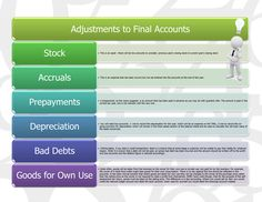 Very brief outline into what you need to adjust at the end of your financial year to get correct figures for tax purposes.
