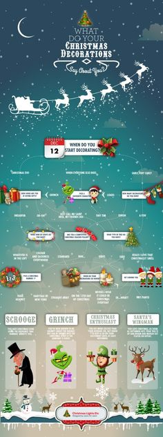 With Christmas on the horizon, Christmas Lights Etc have released this great infographic entitled 'What do your Christmas Decorations Say About You?' Discover the sort of Christmas character you are by following the flow chart, answering questions about when you start decorating, the kind of lights you put up, the type of tree you have and many more. It's just fun, so why not get into the festive spirit earlier and find out what your decorations say about you?