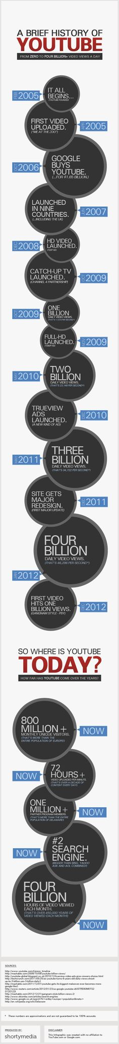 The Facts and Figures on #YouTube in 2013 #Infographic
