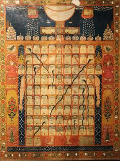 """Ancient Indian Snakes and Ladders game. gouache on cloth, 19th century. National museum, New Delhi. Snakes and Ladders originated in India as part of a family of dice board games, that included Gyan chauper and pachisi (present-day Ludo and Parcheesi). The game made its way to England and was sold as """"Snakes and Ladders""""."""