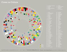 Colours in Cultures, Farben, Web Design, Kultur Informations Design, What Colors Mean, Typographie Fonts, Cultures Du Monde, Web Design, Frog Design, Design Trends, Color Meanings, Blond Amsterdam