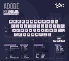CS6 Adobe Premiere Shortcut Keys Infographic, Designed by Ashley Romo