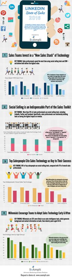 linkedin-report-infographic (1) (1)