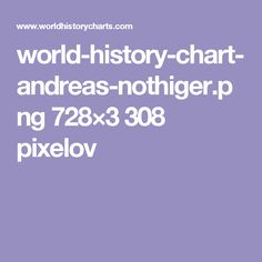 world-history-chart-andreas-nothiger.png 728×3 308 pixelov