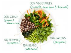 How to Build a Macrobiotic Bowl by tastingtable: In one vessel, you get a balanced mix of whole grains, vegetables, beans, greens and seaweed--all designed with optimal nutrition in mind. #Macrobiotics #Healthy