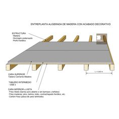 Gama de colores de paneles de madera decorativos gama - Thermochip deco precio ...