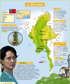 Fiche exposés : La Birmanie