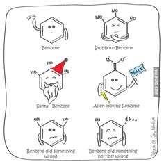 faces of benzene Chemistry Tattoo, Chemistry Classroom, Chemistry Humor, Chemistry Jokes, Chemistry Lessons, Science Puns, Science Facts, Illustration Inspiration, Maths Solutions