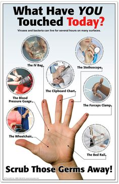 Infection Control Hygiene Posters for Teens, Children, and Health Care Settings Infection Control Nursing, Hand Washing Poster, Kids Health, Children Health, Information Poster, Hand Hygiene, Personal Hygiene, Health Education, Adolescence