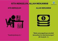 Sesudah kesulitan , ada kemudahan in sha allah Wise Quotes, Motivational Quotes, Inspirational Quotes, Muslim Quotes, Islamic Quotes, Islamic Messages, Islamic World, Self Reminder, Prayer Board