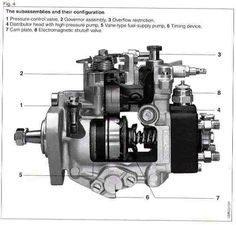 BOSCH VE Mechanical Diesel Fuel Injection Pump Adjustments & Components - FAQ/Tech Tips/Please Read First - VWDiesel.net The IDI, TDI, and mTDI source.